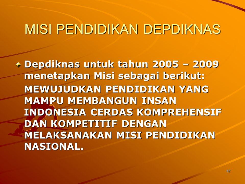42 MISI PENDIDIKAN DEPDIKNAS Depdiknas untuk tahun 2005 – 2009 menetapkan Misi sebagai berikut: MEWUJUDKAN PENDIDIKAN YANG MAMPU MEMBANGUN INSAN INDON