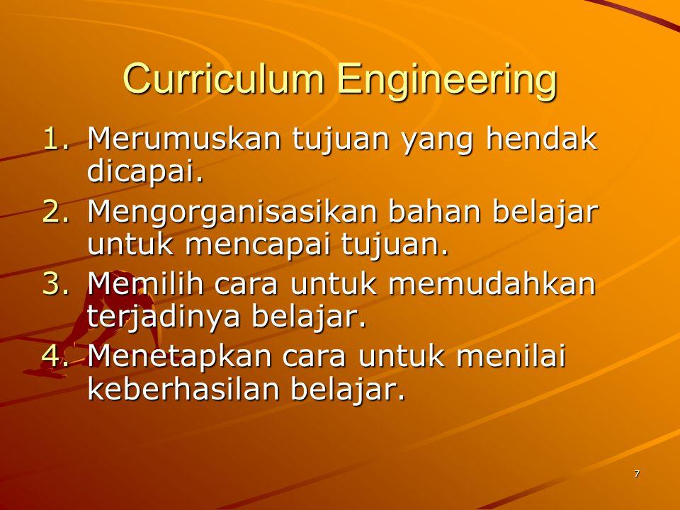 7 Curriculum Engineering 1.Merumuskan tujuan yang hendak dicapai. 2.Mengorganisasikan bahan belajar untuk mencapai tujuan. 3.Memilih cara untuk memuda
