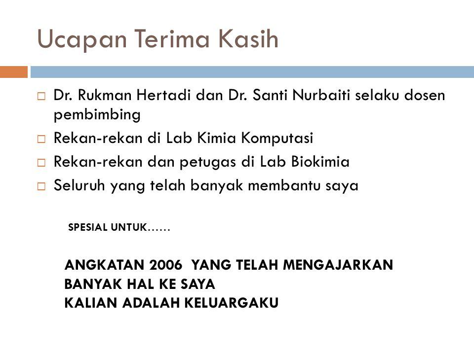 Ucapan Terima Kasih  Dr. Rukman Hertadi dan Dr.