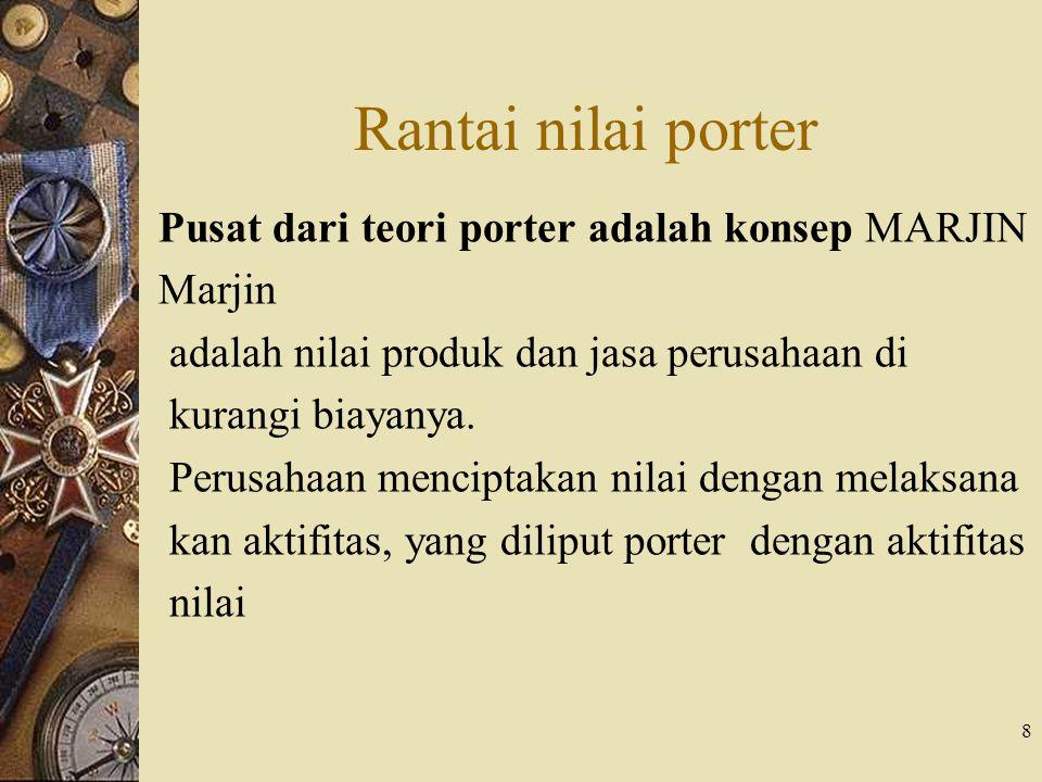 8 Rantai nilai porter Pusat dari teori porter adalah konsep MARJIN Marjin adalah nilai produk dan jasa perusahaan di kurangi biayanya.