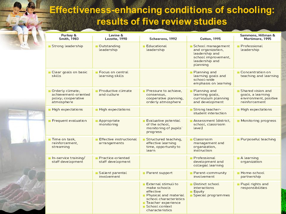7 A framework for understanding education quality