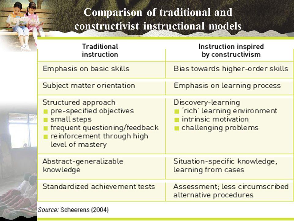 19 Proses pembelajaran diselenggarakan sedemikian rupa sehingga terasa hidup, memotivasi, interaktif, inspiratif, menyenangkan, menantang dan memberikan ruang yang cukup untuk berprakarsa, kreativitas, dan kemandirian peserta didik sesuai dengan bakat, minat dan perkembangan fisik peserta didik.