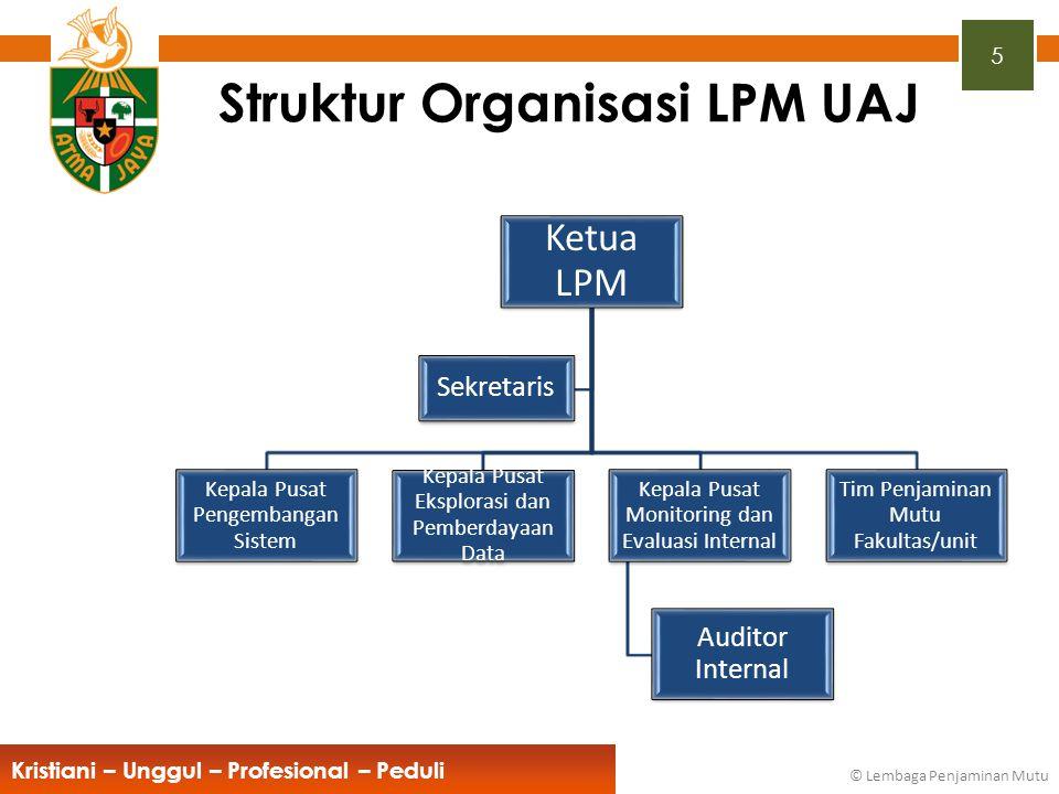 6 Kristiani – Unggul – Profesional – Peduli © Lembaga Penjaminan Mutu VISI LPM UAJ Menjadi rujukan bagi perguruan tinggi lain di Indonesia yang unggul dalam Sistem Penjaminan Mutu.