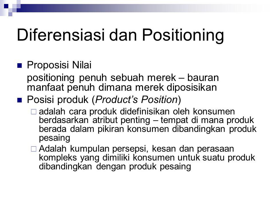 Diferensiasi dan Positioning Proposisi Nilai positioning penuh sebuah merek – bauran manfaat penuh dimana merek diposisikan Posisi produk (Product's P