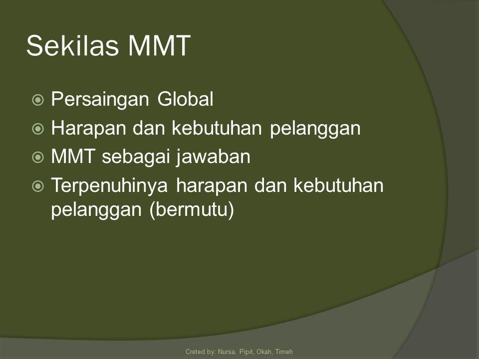 MMT .