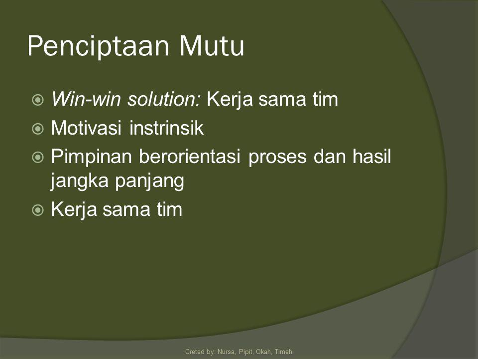 Penciptaan Mutu  Win-win solution: Kerja sama tim  Motivasi instrinsik  Pimpinan berorientasi proses dan hasil jangka panjang  Kerja sama tim Creted by: Nursa, Pipit, Okah, Timeh
