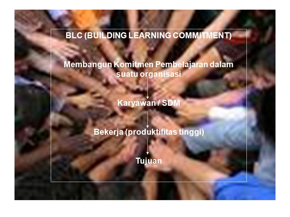 BLC (BUILDING LEARNING COMMITMENT) Membangun Komitmen Pembelajaran dalam suatu organisasi Karyawan / SDM Bekerja (produktifitas tinggi) Tujuan