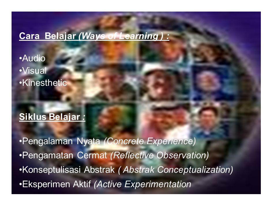 Cara Belajar (Ways of Learning ) : Audio Visual Kinesthetic Siklus Belajar : Pengalaman Nyata (Concrete Experience) Pengamatan Cermat (Reflective Observation) Konseptulisasi Abstrak ( Abstrak Conceptualization) Eksperimen Aktif (Active Experimentation