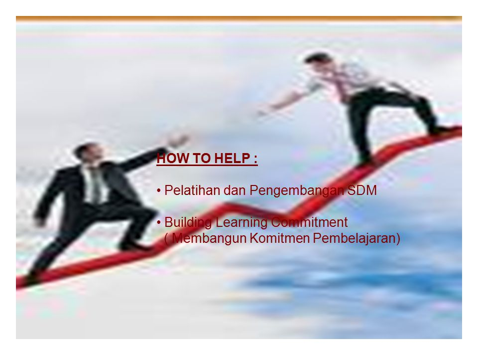 HOW TO HELP : Pelatihan dan Pengembangan SDM Building Learning Commitment ( Membangun Komitmen Pembelajaran)