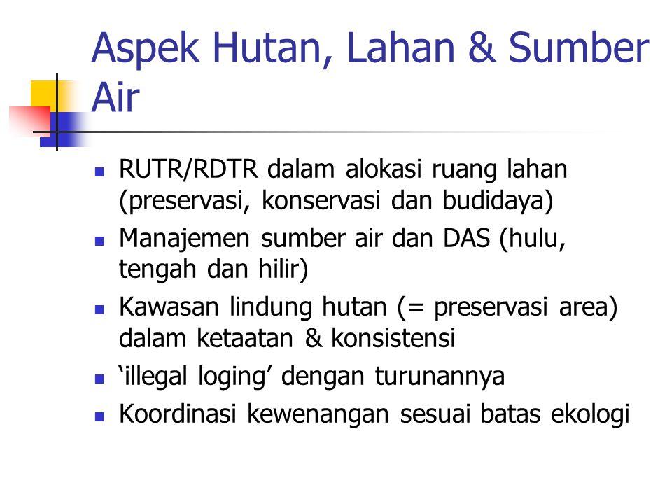 Aspek Hutan, Lahan & Sumber Air RUTR/RDTR dalam alokasi ruang lahan (preservasi, konservasi dan budidaya) Manajemen sumber air dan DAS (hulu, tengah d