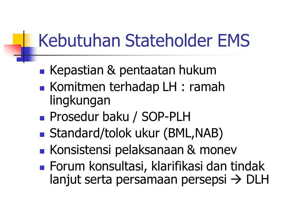 Kebutuhan Stateholder EMS Kepastian & pentaatan hukum Komitmen terhadap LH : ramah lingkungan Prosedur baku / SOP-PLH Standard/tolok ukur (BML,NAB) Ko