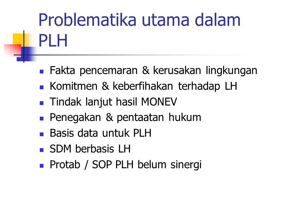 Problematika utama dalam PLH Fakta pencemaran & kerusakan lingkungan Komitmen & keberfihakan terhadap LH Tindak lanjut hasil MONEV Penegakan & pentaat