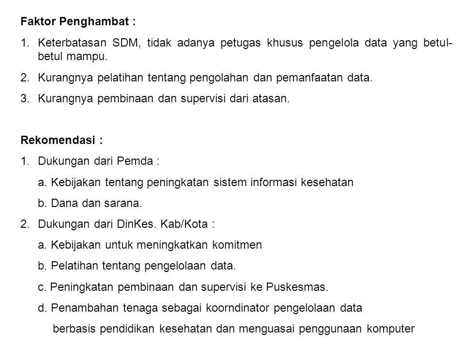 Faktor Penghambat : 1.Keterbatasan SDM, tidak adanya petugas khusus pengelola data yang betul- betul mampu. 2.Kurangnya pelatihan tentang pengolahan d