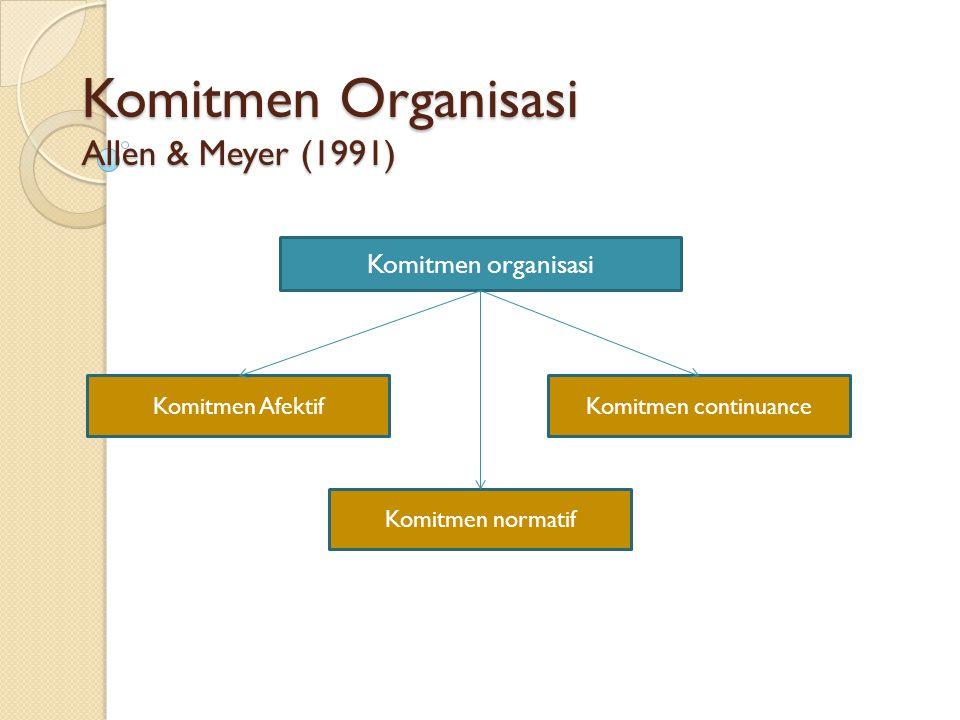 Komitmen organisasi Komitmen Organisasi Allen & Meyer (1991) Komitmen Afektif Komitmen normatif Komitmen continuance