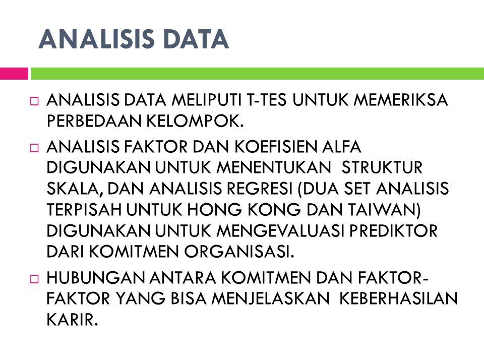 ANALISIS DATA  ANALISIS DATA MELIPUTI T-TES UNTUK MEMERIKSA PERBEDAAN KELOMPOK.