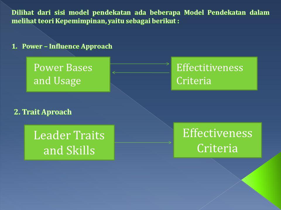 Leader Behavior Intervening Variables End Result Variables Leader Behavior Effectiveness Criteria Situational Variables