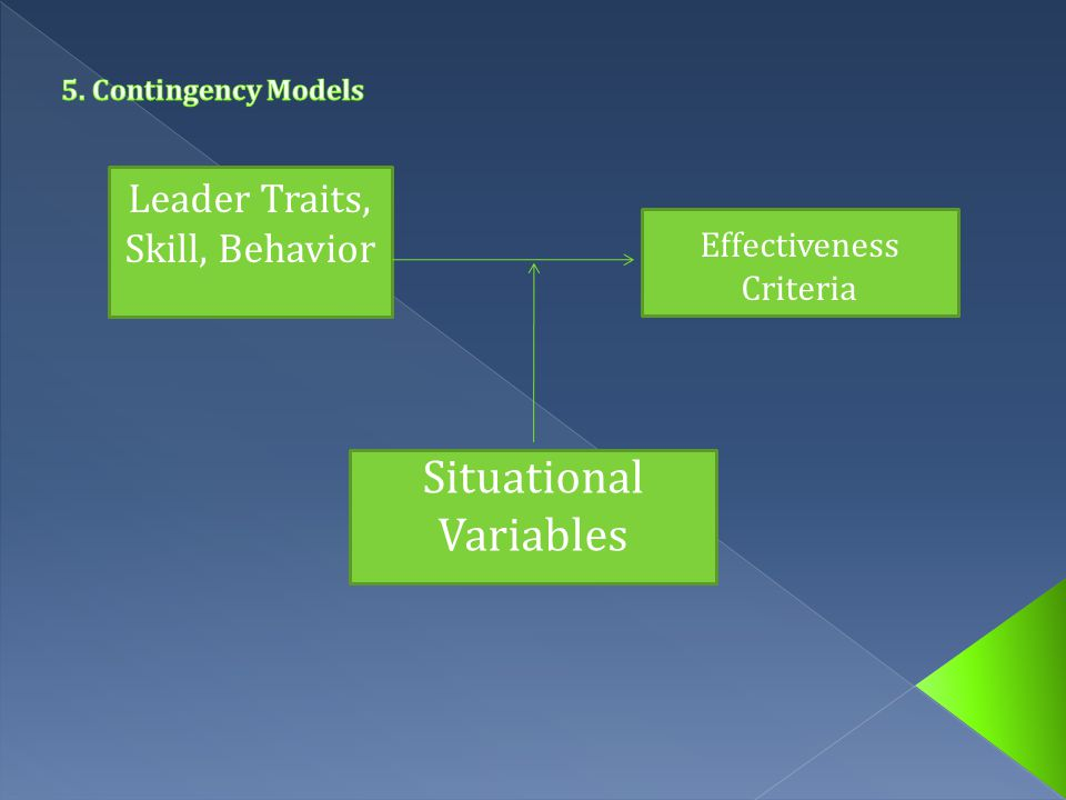 Leader Traits, Skill, Behavior Effectiveness Criteria Situational Variables