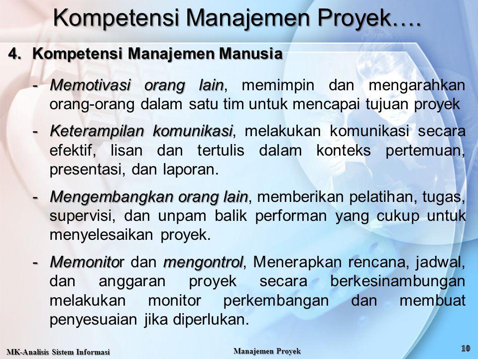 Kompetensi Manajemen Proyek…. 4.Kompetensi Manajemen Manusia -Memotivasi orang lain -Memotivasi orang lain, memimpin dan mengarahkan orang-orang dalam