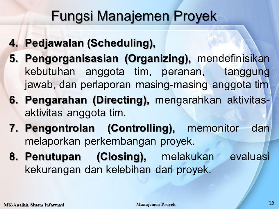4.Pedjawalan (Scheduling), 5.Pengorganisasian (Organizing), 5.Pengorganisasian (Organizing), mendefinisikan kebutuhan anggota tim, peranan, tanggung j