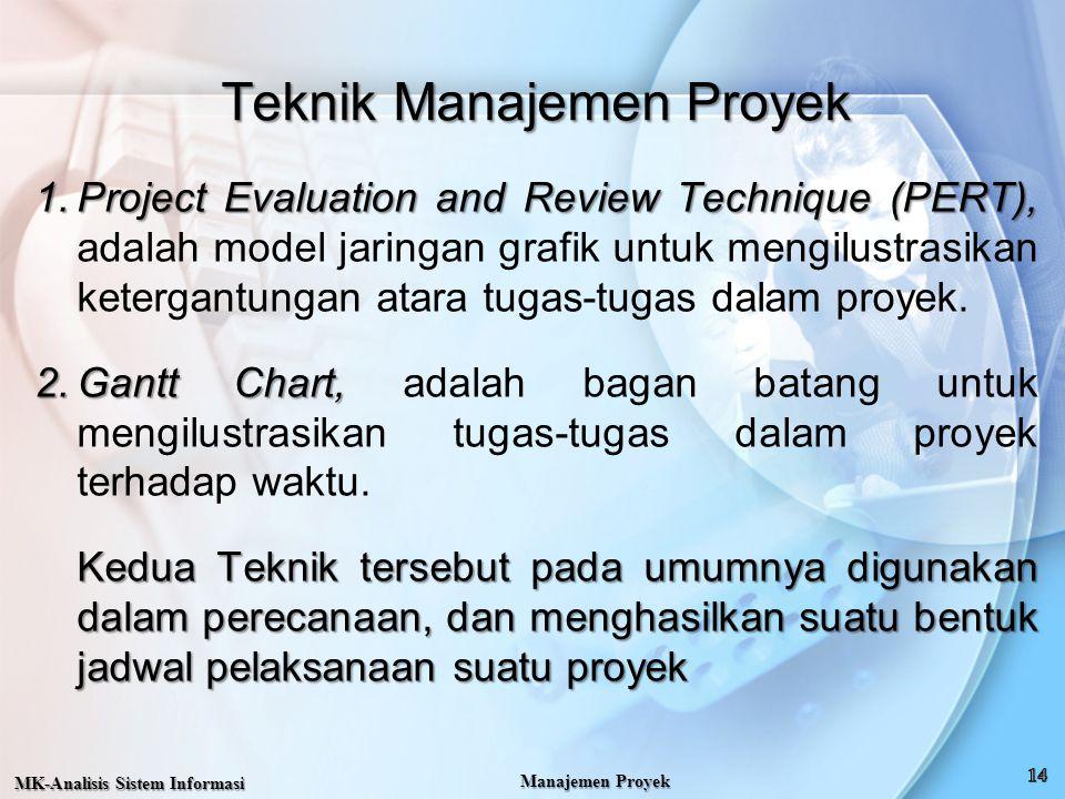 1.Project Evaluation and Review Technique (PERT), 1.Project Evaluation and Review Technique (PERT), adalah model jaringan grafik untuk mengilustrasika