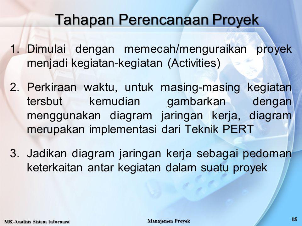 1.Dimulai dengan memecah/menguraikan proyek menjadi kegiatan-kegiatan (Activities) 2.Perkiraan waktu, untuk masing-masing kegiatan tersbut kemudian ga