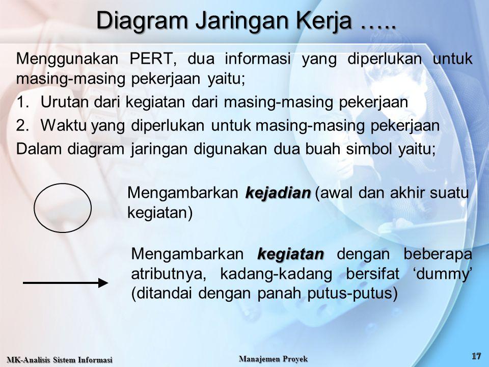 Menggunakan PERT, dua informasi yang diperlukan untuk masing-masing pekerjaan yaitu; 1.Urutan dari kegiatan dari masing-masing pekerjaan 2.Waktu yang