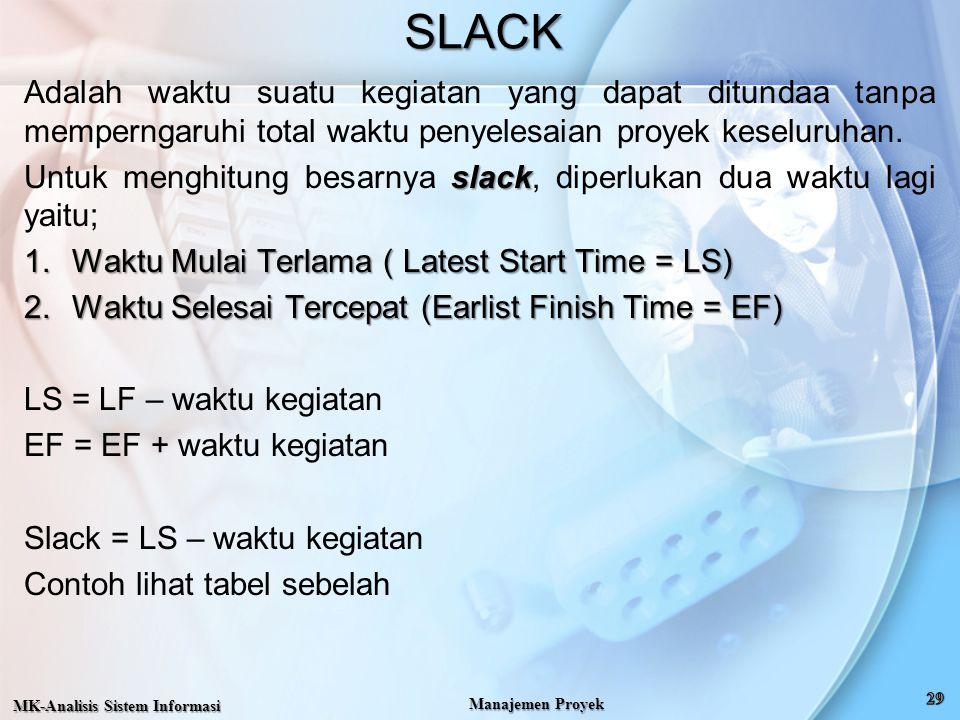 Adalah waktu suatu kegiatan yang dapat ditundaa tanpa memperngaruhi total waktu penyelesaian proyek keseluruhan. slack Untuk menghitung besarnya slack