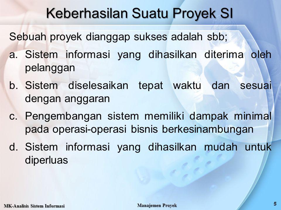Masalah Manajemen Proyek….