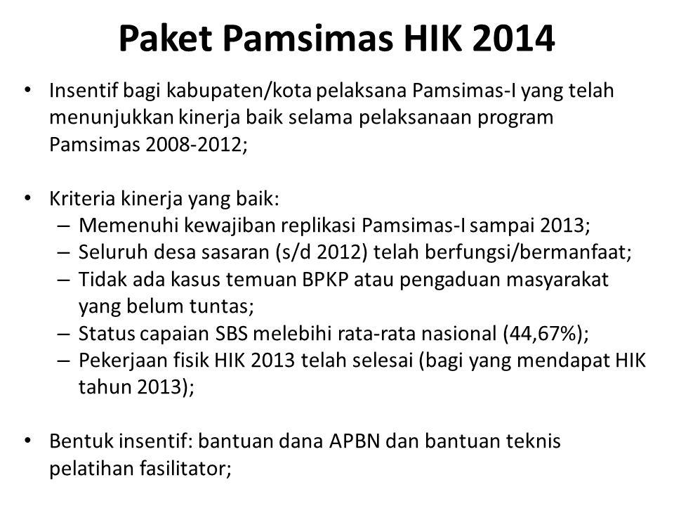 Paket Pamsimas HIK 2014 Insentif bagi kabupaten/kota pelaksana Pamsimas-I yang telah menunjukkan kinerja baik selama pelaksanaan program Pamsimas 2008