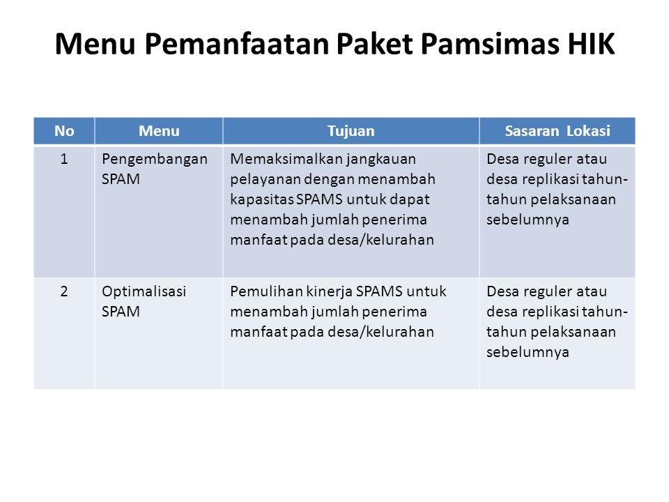 Menu Pemanfaatan Paket Pamsimas HIK NoMenuTujuanSasaran Lokasi 1Pengembangan SPAM Memaksimalkan jangkauan pelayanan dengan menambah kapasitas SPAMS un