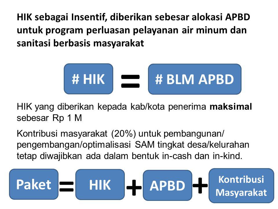 HIK sebagai Insentif, diberikan sebesar alokasi APBD untuk program perluasan pelayanan air minum dan sanitasi berbasis masyarakat # HIK # BLM APBD Kon