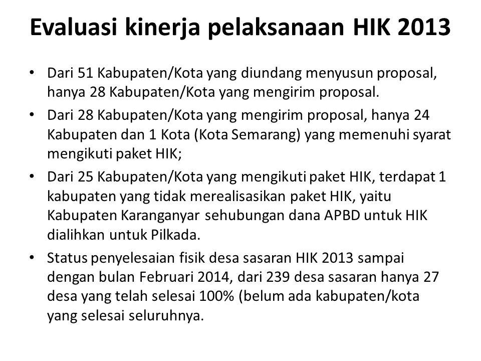 Evaluasi kinerja pelaksanaan HIK 2013 Dari 51 Kabupaten/Kota yang diundang menyusun proposal, hanya 28 Kabupaten/Kota yang mengirim proposal. Dari 28