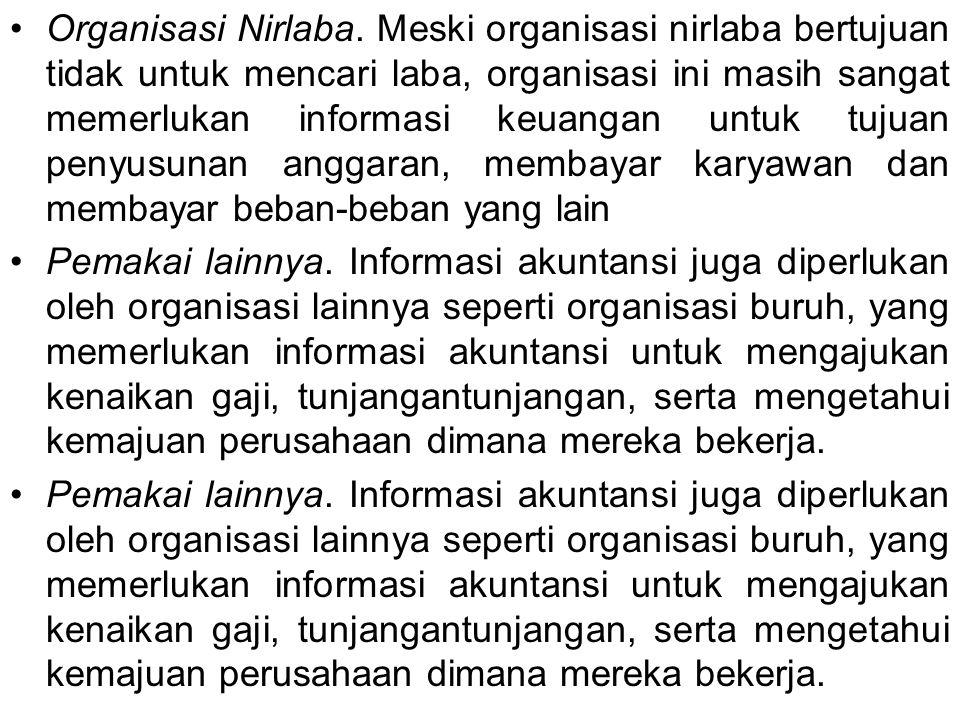 Organisasi Nirlaba.