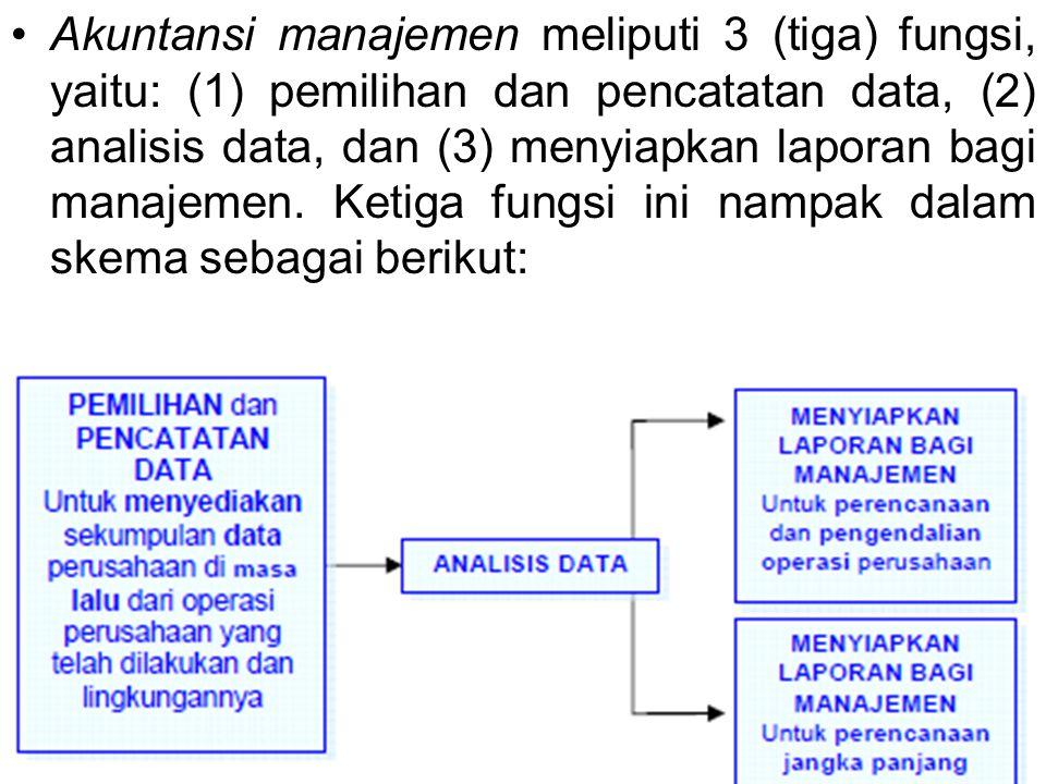 Akuntansi manajemen meliputi 3 (tiga) fungsi, yaitu: (1) pemilihan dan pencatatan data, (2) analisis data, dan (3) menyiapkan laporan bagi manajemen.