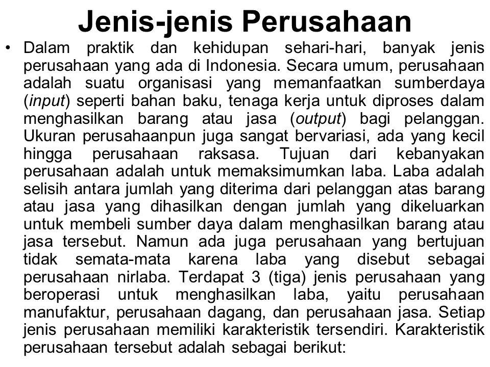 Jenis-jenis Perusahaan Dalam praktik dan kehidupan sehari-hari, banyak jenis perusahaan yang ada di Indonesia.