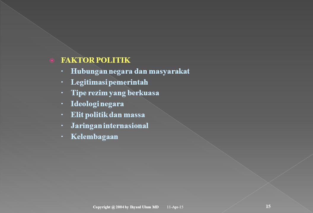  FAKTOR EKONOMI · Pertumbuhan ekonomi · Tingkat inflasi · Pertumbuhan pendapatan per kapita (GNP/GDP) · Struktur produksi · Tenaga kerja · Arus modal dalam negeri · Cadangan devisa · Nilai tukar mata uang · Utang dan bantuan luar negeri · Infrastruktur · Teknologi · Kemiskinan dan kesenjangan ekonomi · Sektor informal 11-Apr-15 Copyright @ 2004 by Ihyaul Ulum MD 14