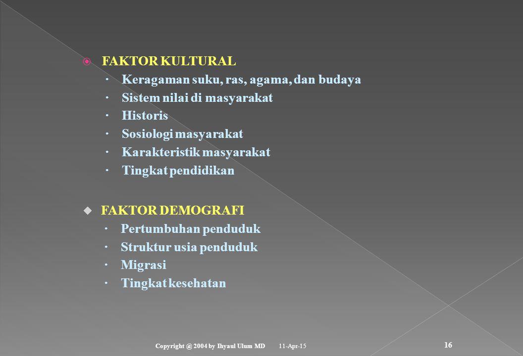  FAKTOR POLITIK · Hubungan negara dan masyarakat · Legitimasi pemerintah · Tipe rezim yang berkuasa · Ideologi negara · Elit politik dan massa · Jaringan internasional · Kelembagaan 11-Apr-15 Copyright @ 2004 by Ihyaul Ulum MD 15