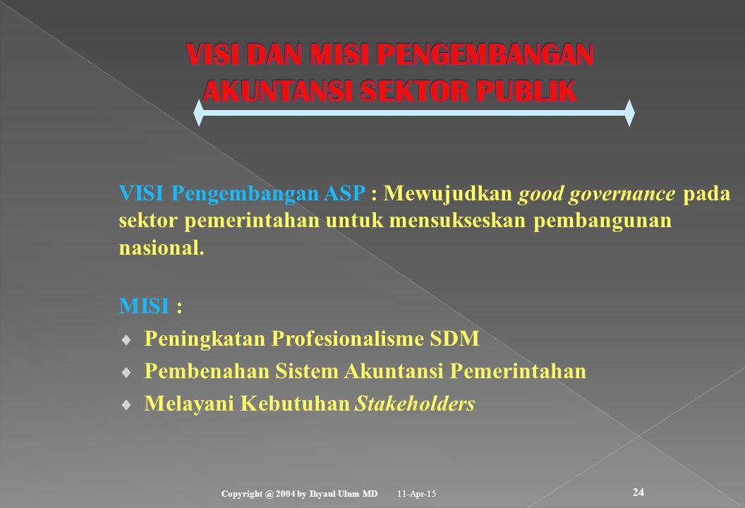  LATAR BELAKANG 11-Apr-15 Copyright @ 2004 by Ihyaul Ulum MD 23 1969/1970= Rp 334,7 miliar 1988/1989= Rp 36,5 triliun 2000/2001= Rp 194,1 triliun 2001/2002= Rp 286 triliun 2002/2003= Rp 289,4 triliun  Peningkatan Anggaran Negara  Tuntutan institusi luar negeri; seperti IMF dan Bank Dunia dan/atau institusi donor lainnya bagi Indonesia (Faktor Eksternal)  Gerakan reformasi nasional yang menuntut clean government dan good governance dalam kinerja pemerintahan (Faktor Internal)