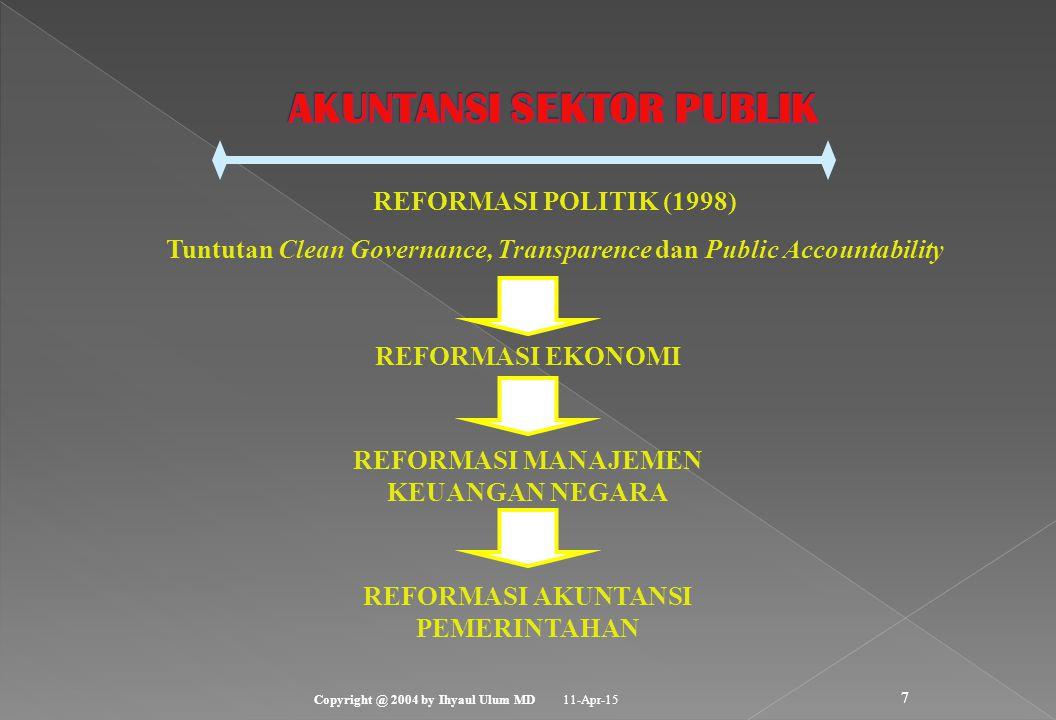 AKUNTANSI Akuntansi Auditing Komersial (Mikro) Komersial (Mikro) Pemerintahan (Mikro) Pemerintahan (Mikro) Akuntansi Sosial (Makro) Akuntansi Sosial (Makro) Audit Intern Audit Ekstern Akuntansi Keuangan Akuntansi Biaya/ Manajemen Akuntansi Biaya/ Manajemen Bagan Pengetahuan Akuntansi Sumber: Baswir, 1997