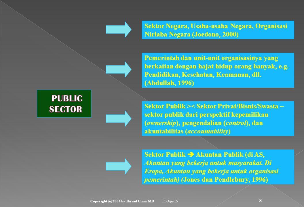 11-Apr-15 Copyright @ 2004 by Ihyaul Ulum MD 7 REFORMASI POLITIK (1998) Tuntutan Clean Governance, Transparence dan Public Accountability REFORMASI EKONOMI REFORMASI MANAJEMEN KEUANGAN NEGARA REFORMASI AKUNTANSI PEMERINTAHAN