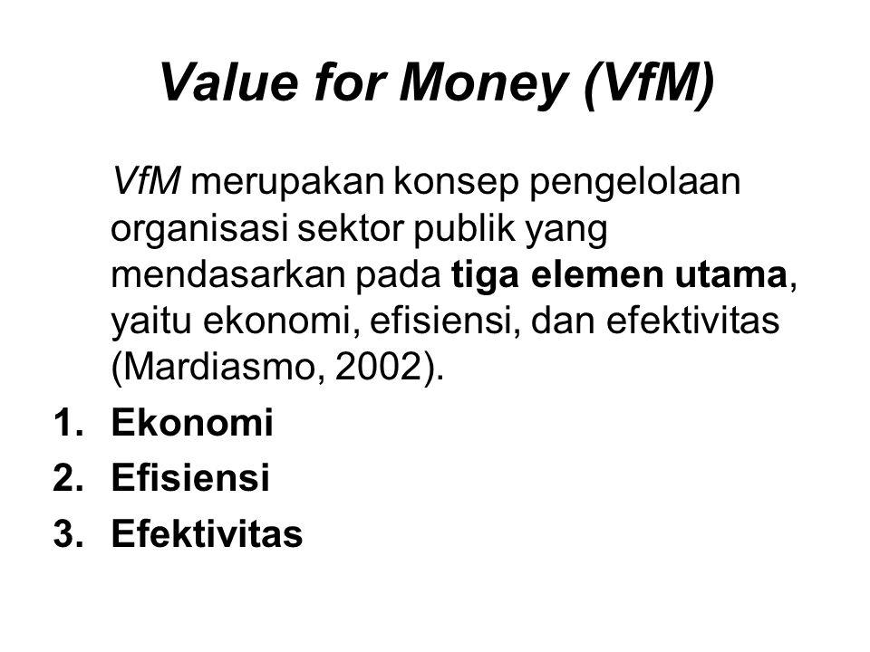 Value for Money (VfM) VfM merupakan konsep pengelolaan organisasi sektor publik yang mendasarkan pada tiga elemen utama, yaitu ekonomi, efisiensi, dan