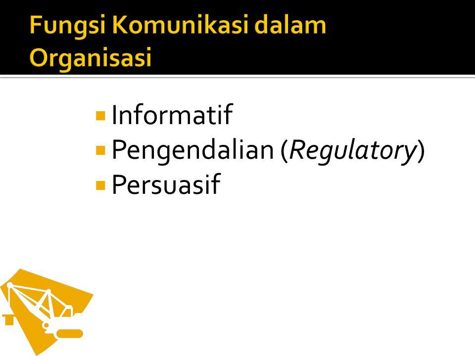  Informatif  Pengendalian (Regulatory)  Persuasif