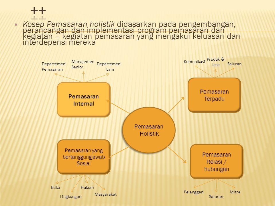 Kosep Pemasaran holistik didasarkan pada pengembangan, perancangan dan implementasi program pemasaran dan kegiatan – kegiatan pemasaran yang mengakui