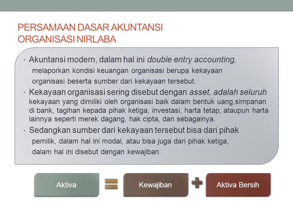 PERSAMAAN DASAR AKUNTANSI ORGANISASI NIRLABA Akuntansi modern, dalam hal ini double entry accounting, melaporkan kondisi keuangan organisasi berupa ke