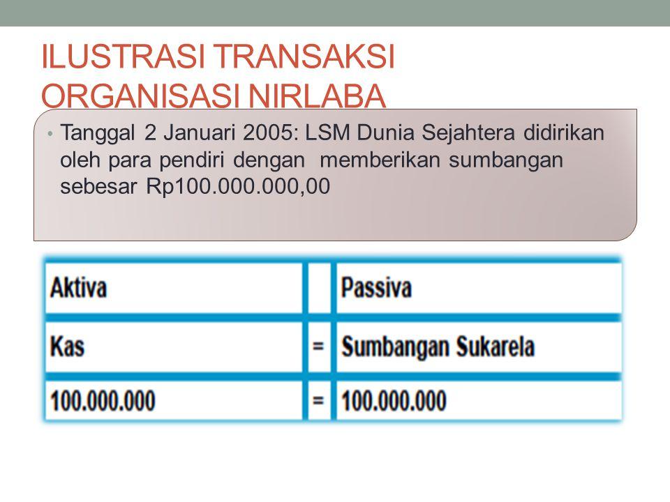 ILUSTRASI TRANSAKSI ORGANISASI NIRLABA Tanggal 2 Januari 2005: LSM Dunia Sejahtera didirikan oleh para pendiri dengan memberikan sumbangan sebesar Rp1
