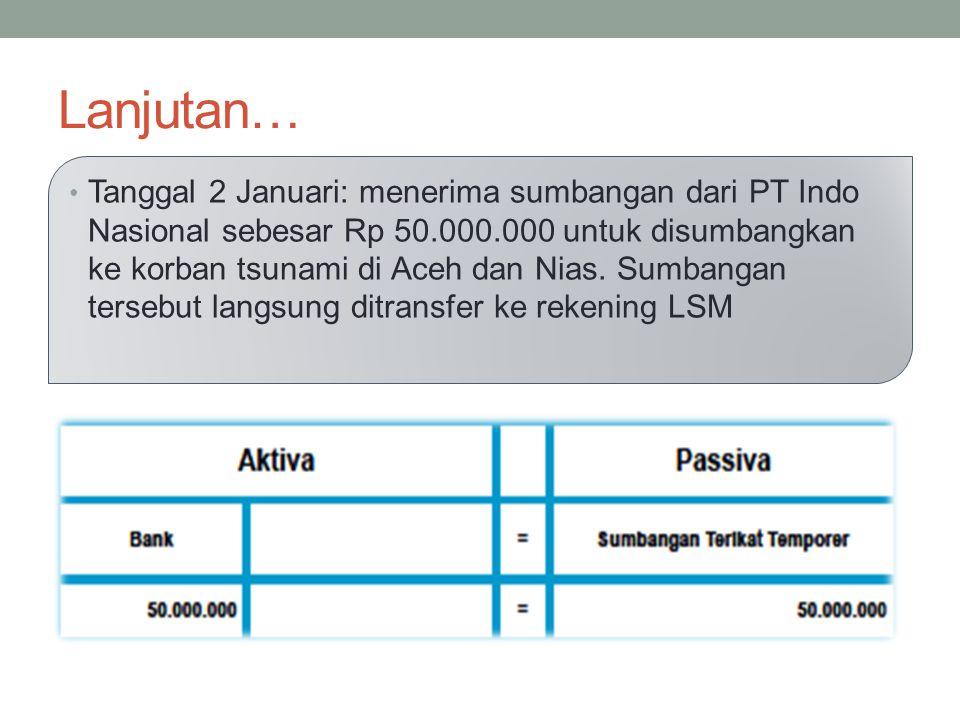 Lanjutan… Tanggal 2 Januari: menerima sumbangan dari PT Indo Nasional sebesar Rp 50.000.000 untuk disumbangkan ke korban tsunami di Aceh dan Nias. Sum