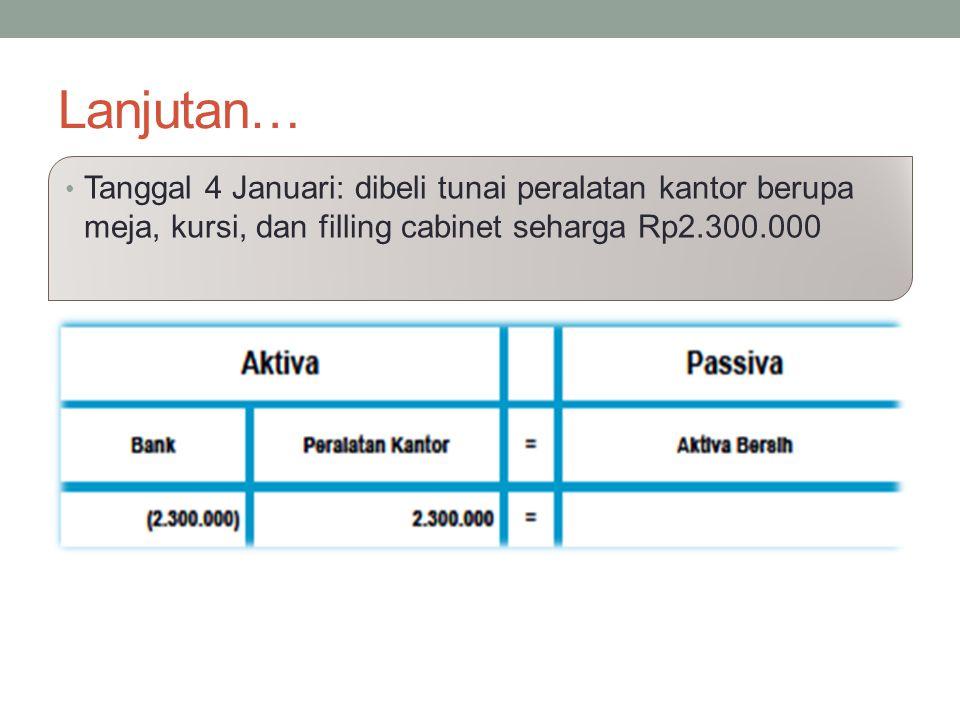Lanjutan… Tanggal 4 Januari: dibeli tunai peralatan kantor berupa meja, kursi, dan filling cabinet seharga Rp2.300.000