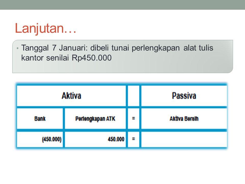 Lanjutan… Tanggal 7 Januari: dibeli tunai perlengkapan alat tulis kantor senilai Rp450.000