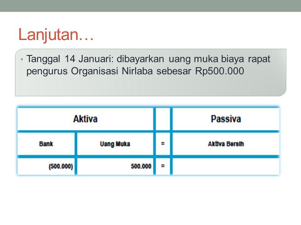 Lanjutan… Tanggal 14 Januari: dibayarkan uang muka biaya rapat pengurus Organisasi Nirlaba sebesar Rp500.000