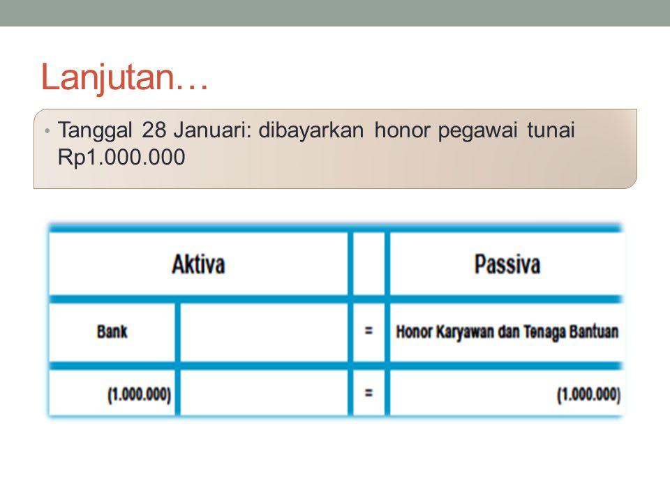 Lanjutan… Tanggal 28 Januari: dibayarkan honor pegawai tunai Rp1.000.000